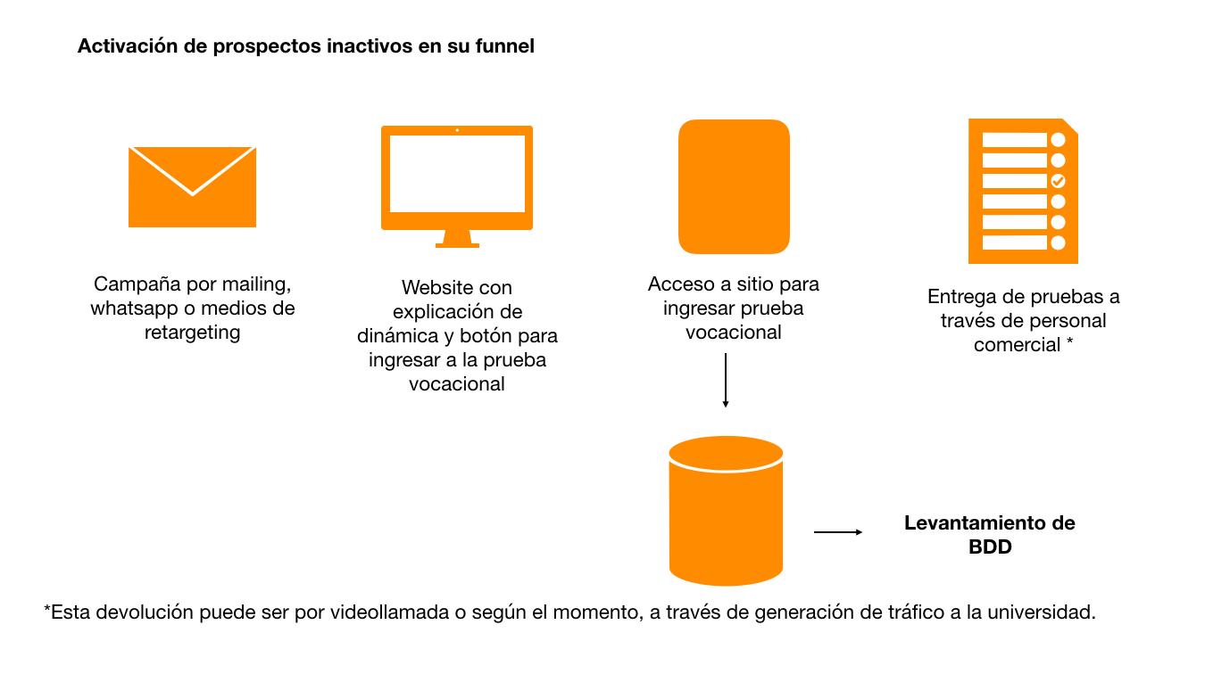 Captura de Pantalla 2020 03 22 a las 12.52.02 - Kudert Education: 3 aplicaciones para incrementar su prospección