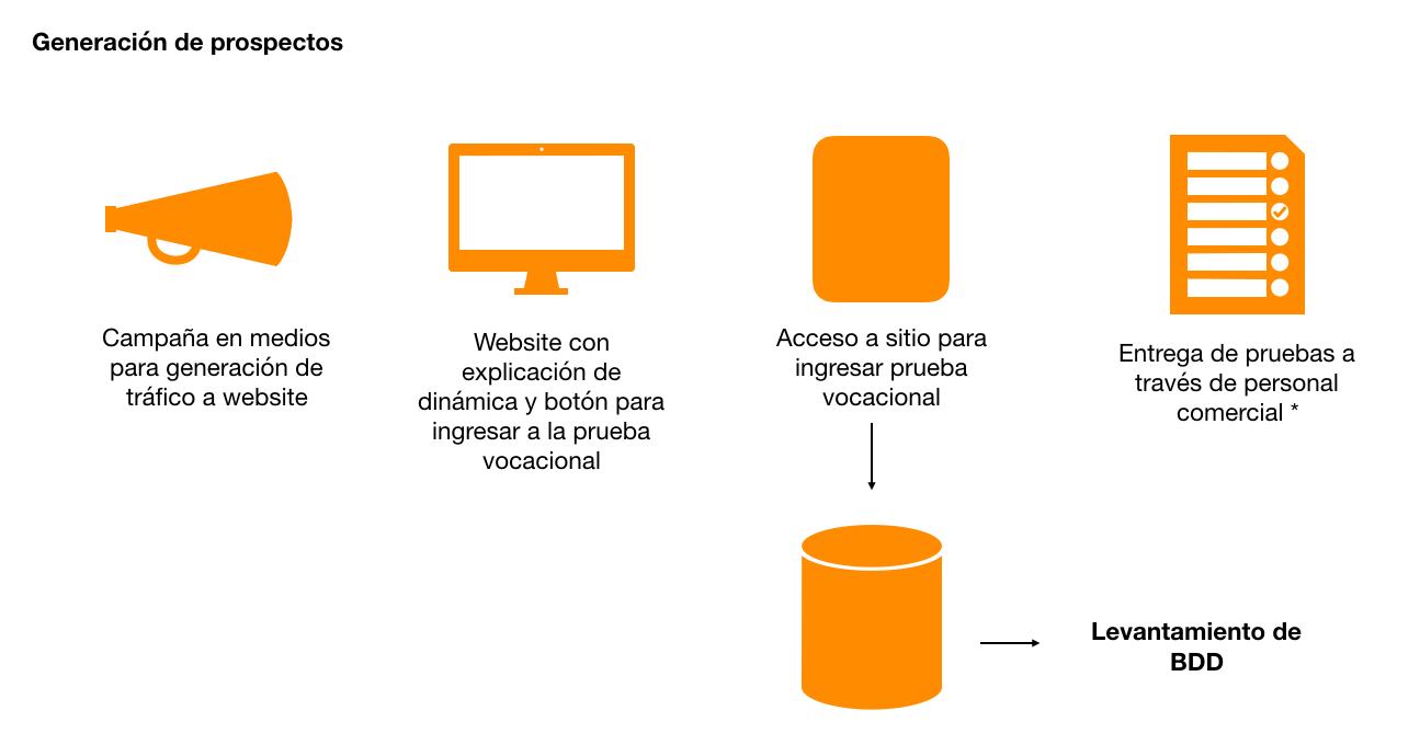 Captura de Pantalla 2020 03 22 a las 12.52.09 - Kudert Education: 3 aplicaciones para incrementar su prospección