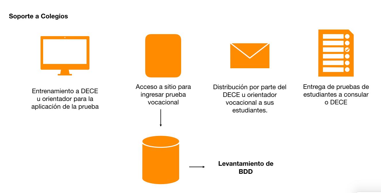 Captura de Pantalla 2020 03 22 a las 12.52.15 - Kudert Education: 3 aplicaciones para incrementar su prospección